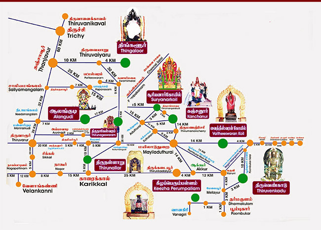 navagraha temples route map with distance