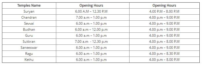 navagraha temples timings