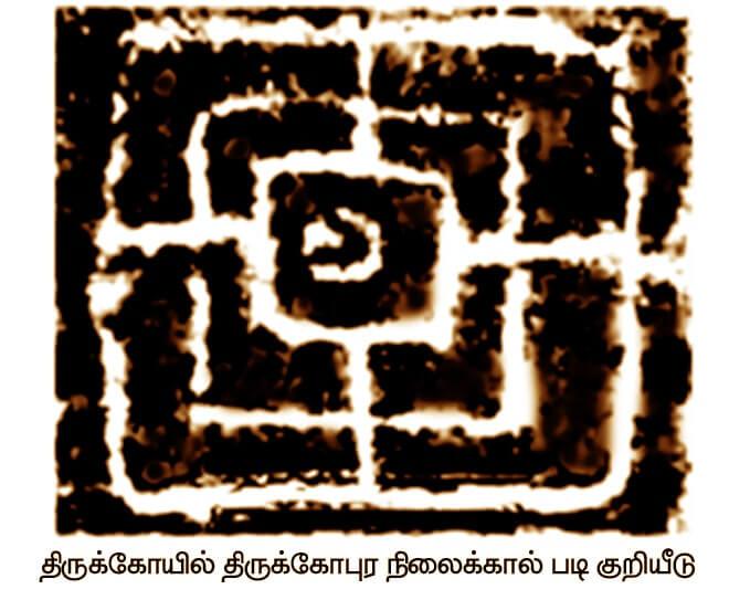 temple entrance gate symbol